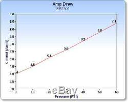 EVERFLO 12 Volt 2.2 GPM Diaphragm Water Pump 70 psi Lawn Sprayers, Boats, RV's